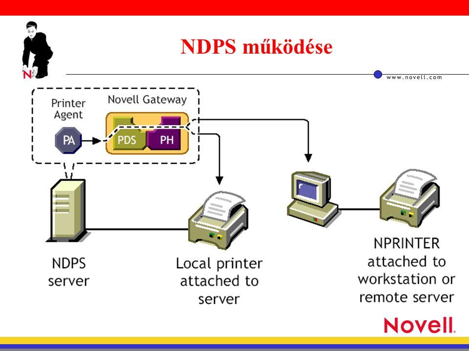 NDPS telepítése A szerver telepítésekor kiválasztható