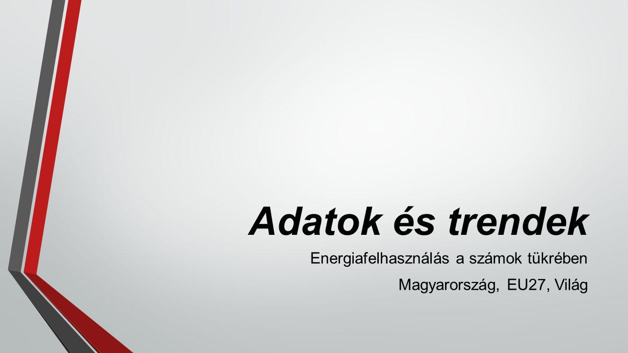 Adatok és trendek Energiafelhasználás a számok tükrében Magyarország, EU27, Világ