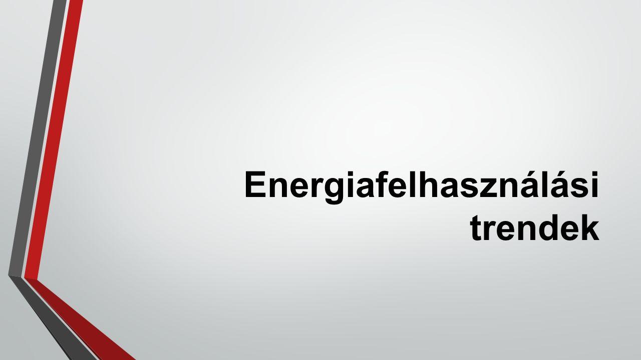 Energiafelhasználási trendek