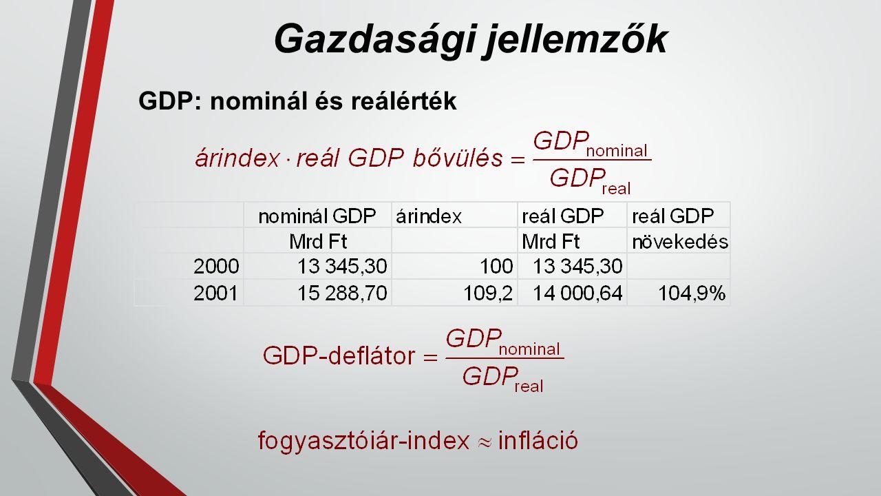 Gazdasági jellemzők GDP: nominál és reálérték