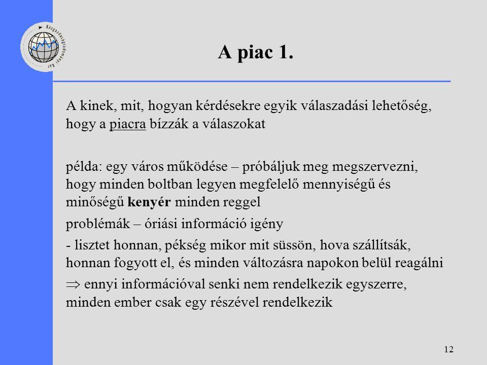 12 A piac 1.