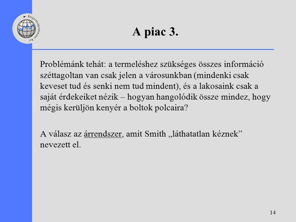 14 A piac 3.
