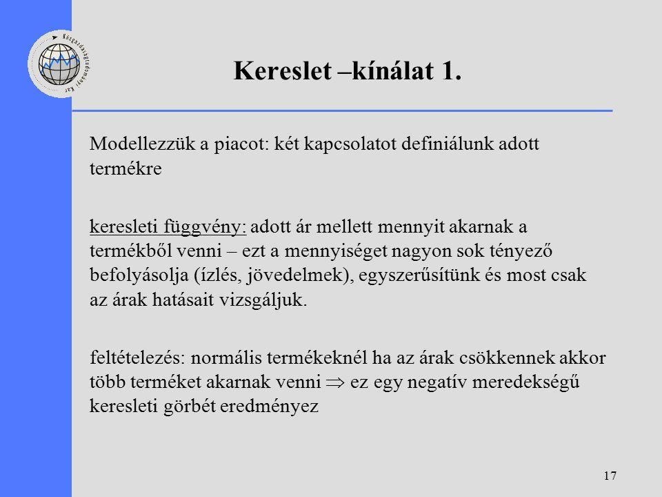 17 Kereslet –kínálat 1.
