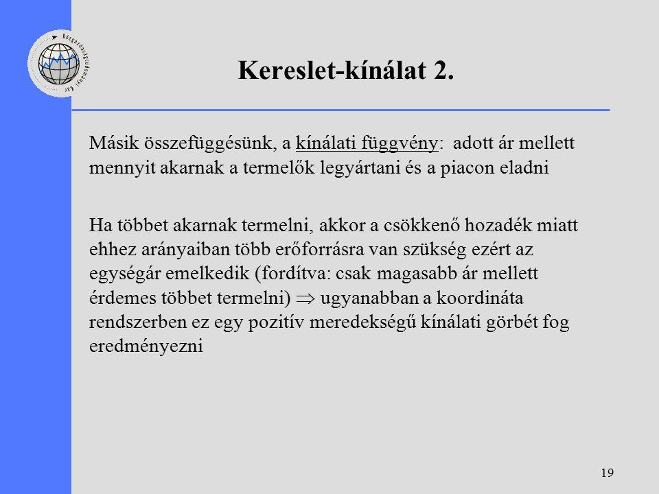 19 Kereslet-kínálat 2.