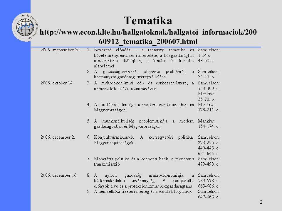 2 Tematika http://www.econ.klte.hu/hallgatoknak/hallgatoi_informaciok/200 60912_tematika_200607.html