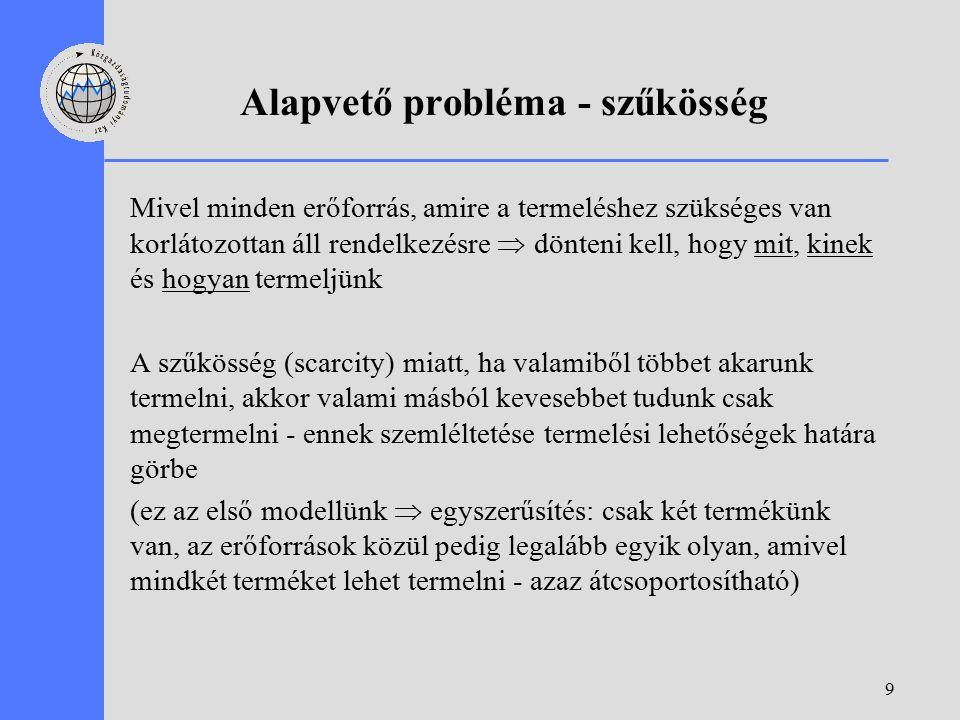 9 Alapvető probléma - szűkösség Mivel minden erőforrás, amire a termeléshez szükséges van korlátozottan áll rendelkezésre  dönteni kell, hogy mit, kinek és hogyan termeljünk A szűkösség (scarcity) miatt, ha valamiből többet akarunk termelni, akkor valami másból kevesebbet tudunk csak megtermelni - ennek szemléltetése termelési lehetőségek határa görbe (ez az első modellünk  egyszerűsítés: csak két termékünk van, az erőforrások közül pedig legalább egyik olyan, amivel mindkét terméket lehet termelni - azaz átcsoportosítható)