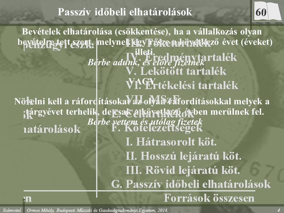 Számvitel Ormos Mihály, Budapesti Műszaki és Gazdaságtudományi Egyetem, 2014. 4 Passzív időbeli elhatárolások Bevételek elhatárolása (csökkentése), ha