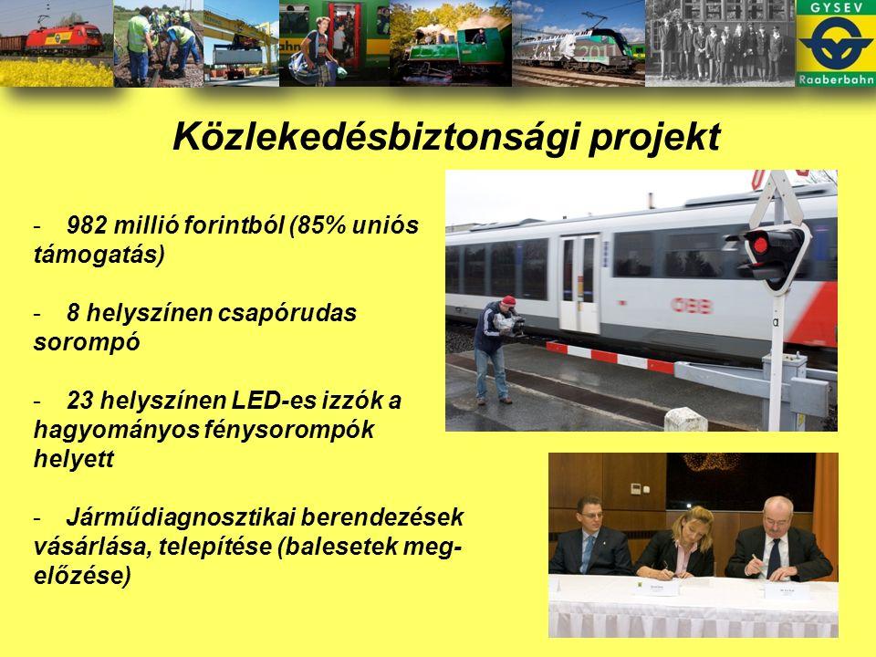 -982 millió forintból (85% uniós támogatás) -8 helyszínen csapórudas sorompó -23 helyszínen LED-es izzók a hagyományos fénysorompók helyett -Járműdiagnosztikai berendezések vásárlása, telepítése (balesetek meg- előzése) Közlekedésbiztonsági projekt
