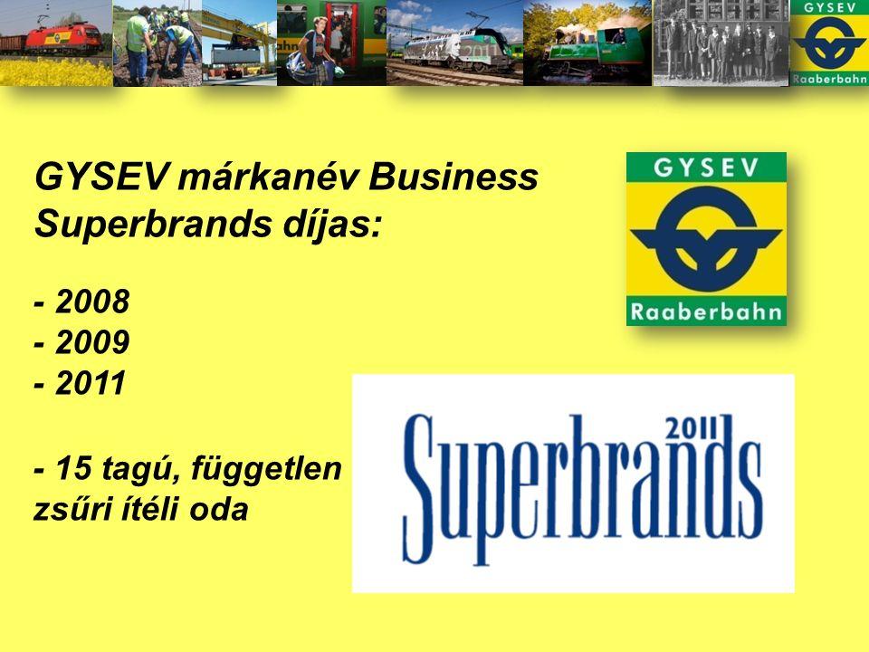 GYSEV márkanév Business Superbrands díjas: - 2008 - 2009 - 2011 - 15 tagú, független zsűri ítéli oda