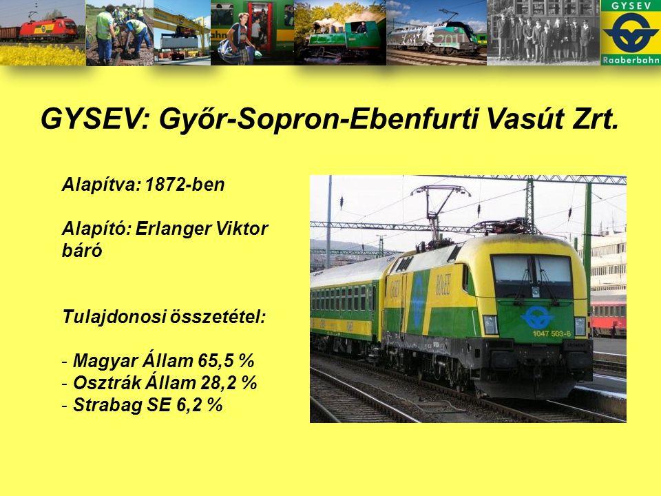 A GYSEV Zrt.működési területe 2011.