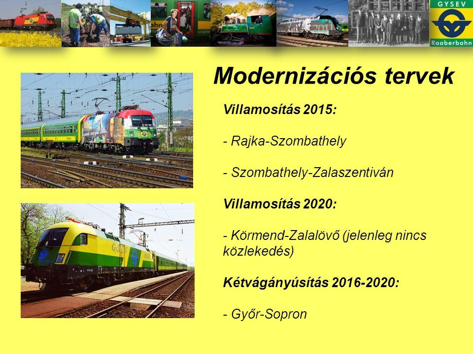Modernizációs tervek Villamosítás 2015: - Rajka-Szombathely - Szombathely-Zalaszentiván Villamosítás 2020: - Körmend-Zalalövő (jelenleg nincs közlekedés) Kétvágányúsítás 2016-2020: - Győr-Sopron