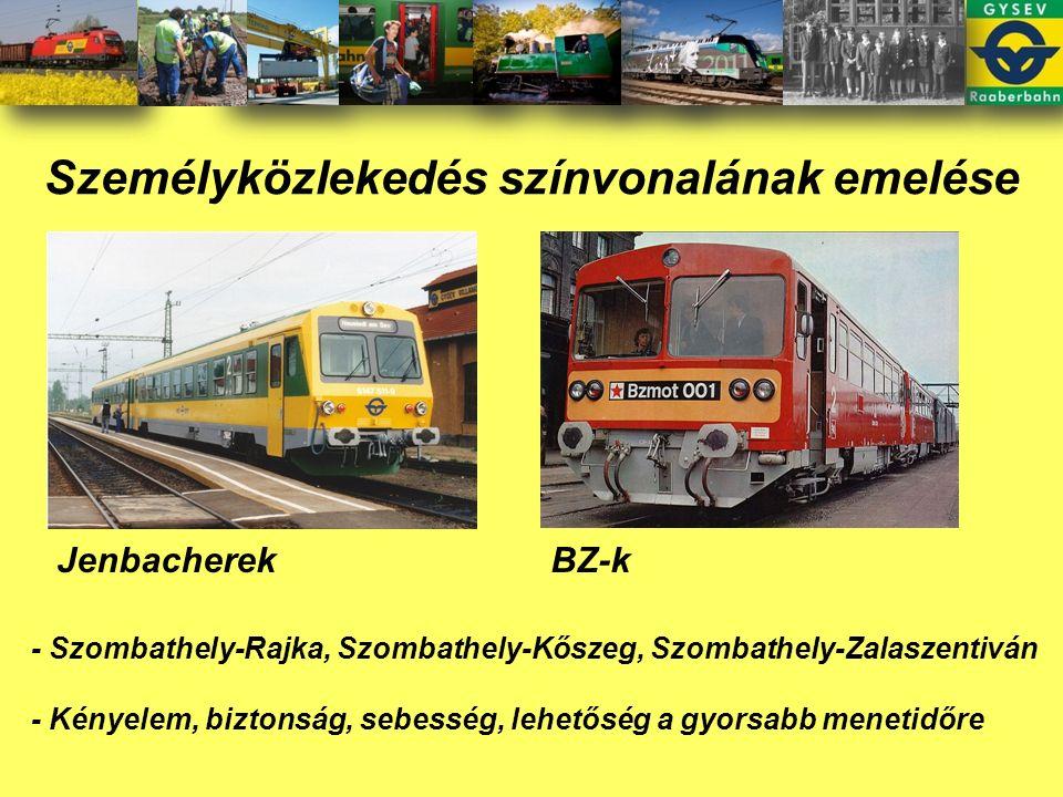 Személyközlekedés színvonalának emelése JenbacherekBZ-k - Szombathely-Rajka, Szombathely-Kőszeg, Szombathely-Zalaszentiván - Kényelem, biztonság, sebesség, lehetőség a gyorsabb menetidőre