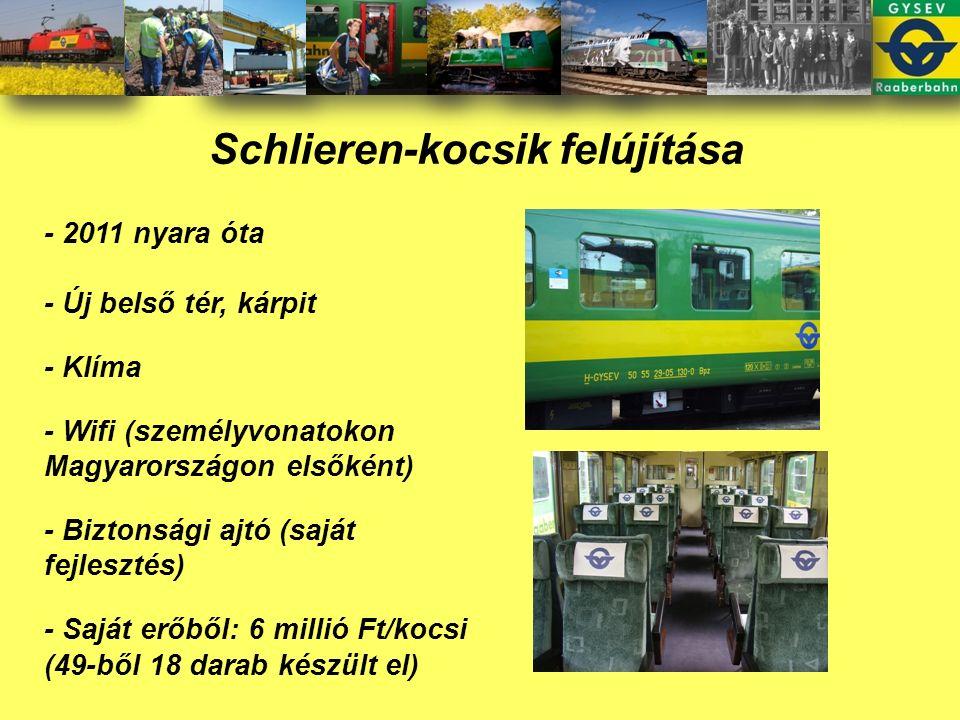 Schlieren-kocsik felújítása - 2011 nyara óta - Új belső tér, kárpit - Klíma - Wifi (személyvonatokon Magyarországon elsőként) - Biztonsági ajtó (saját fejlesztés) - Saját erőből: 6 millió Ft/kocsi (49-ből 18 darab készült el)