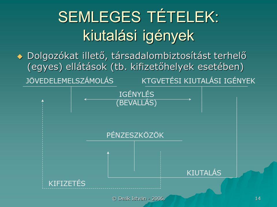 © Deák István - 2006. 14 SEMLEGES TÉTELEK: kiutalási igények  Dolgozókat illető, társadalombiztosítást terhelő (egyes) ellátások (tb. kifizetőhelyek