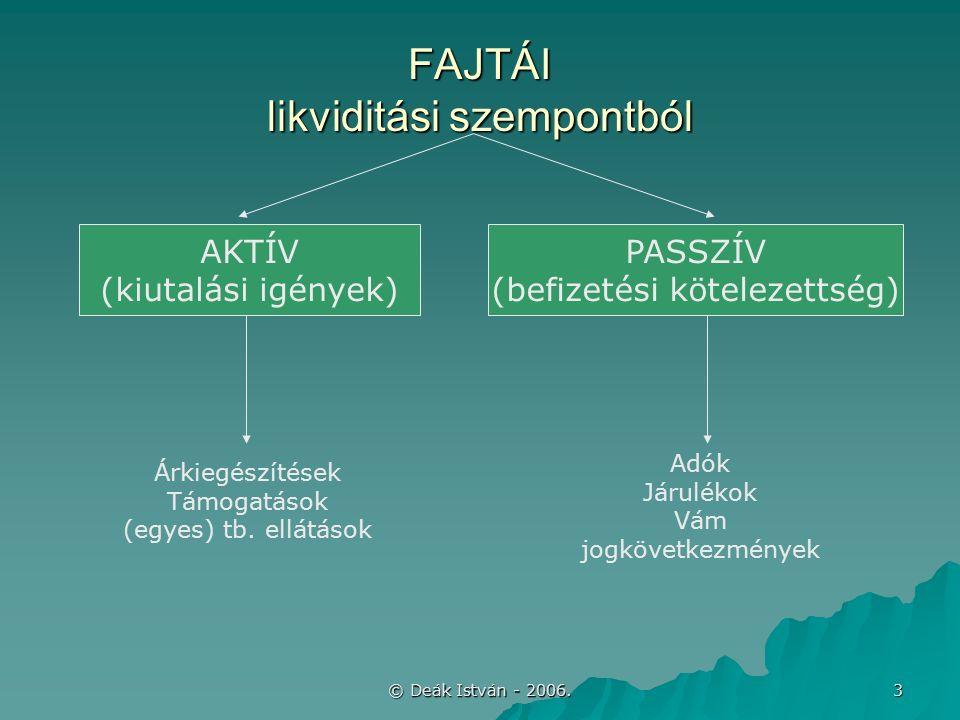 © Deák István - 2006. 3 FAJTÁI likviditási szempontból AKTÍV (kiutalási igények) PASSZÍV (befizetési kötelezettség) Árkiegészítések Támogatások (egyes