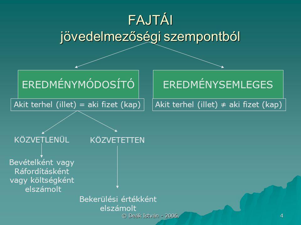 © Deák István - 2006. 4 FAJTÁI jövedelmezőségi szempontból EREDMÉNYMÓDOSÍTÓEREDMÉNYSEMLEGES KÖZVETLENÜL KÖZVETETTEN Bevételként vagy Ráfordításként va