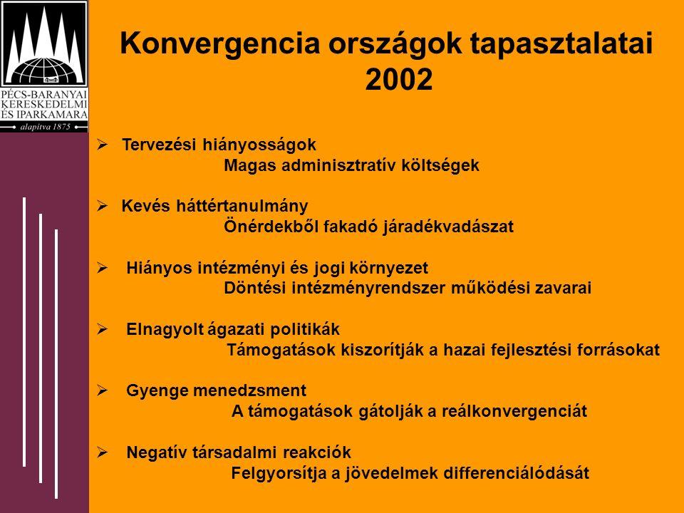 Konvergencia országok tapasztalatai 2002  Tervezési hiányosságok Magas adminisztratív költségek  Kevés háttértanulmány Önérdekből fakadó járadékvadá