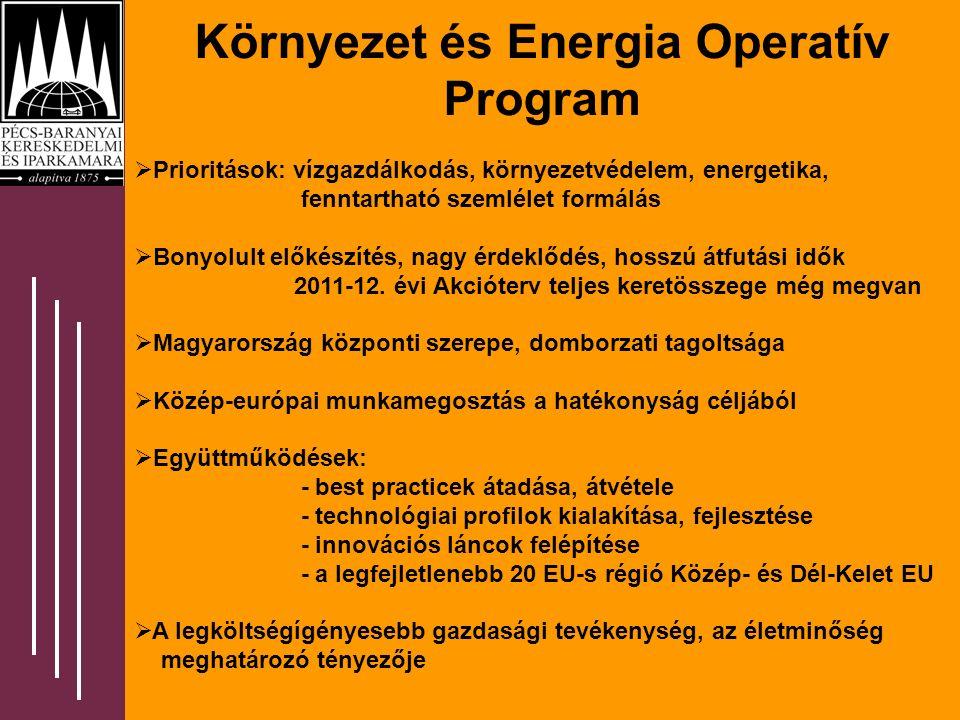 Környezet és Energia Operatív Program  Prioritások: vízgazdálkodás, környezetvédelem, energetika, fenntartható szemlélet formálás  Bonyolult előkészítés, nagy érdeklődés, hosszú átfutási idők 2011-12.