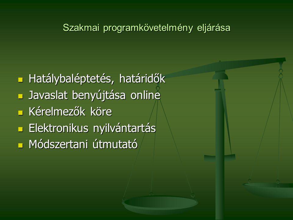 Szakmai programkövetelmény eljárása Hatálybaléptetés, határidők Hatálybaléptetés, határidők Javaslat benyújtása online Javaslat benyújtása online Kérelmezők köre Kérelmezők köre Elektronikus nyilvántartás Elektronikus nyilvántartás Módszertani útmutató Módszertani útmutató