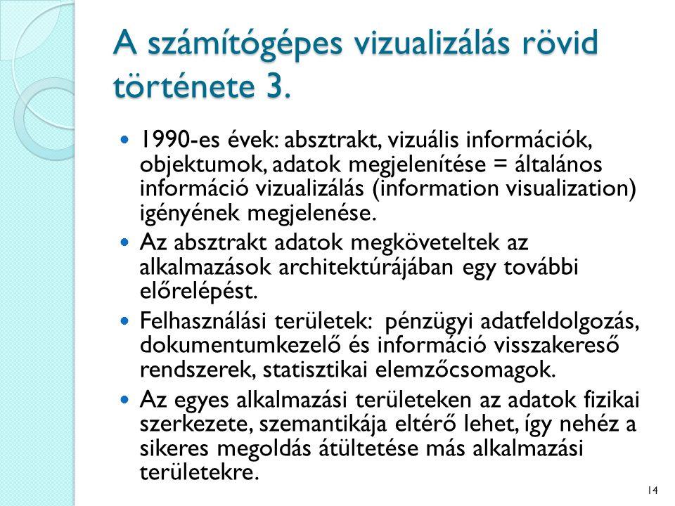 A számítógépes vizualizálás rövid története 3. 1990-es évek: absztrakt, vizuális információk, objektumok, adatok megjelenítése = általános információ