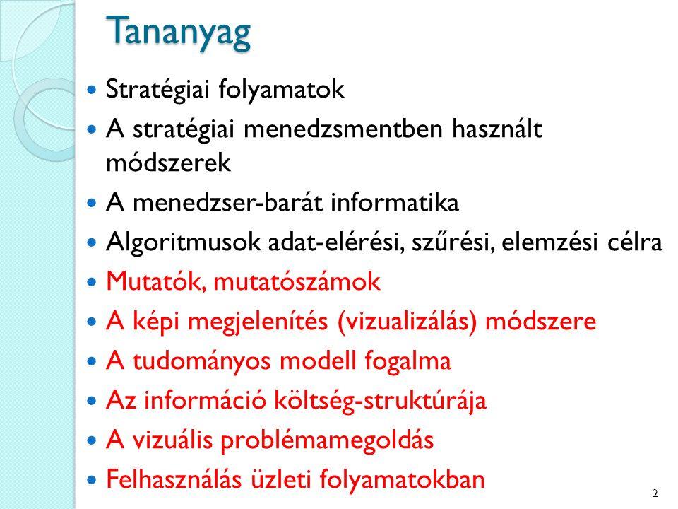 Tananyag Stratégiai folyamatok A stratégiai menedzsmentben használt módszerek A menedzser-barát informatika Algoritmusok adat-elérési, szűrési, elemzé