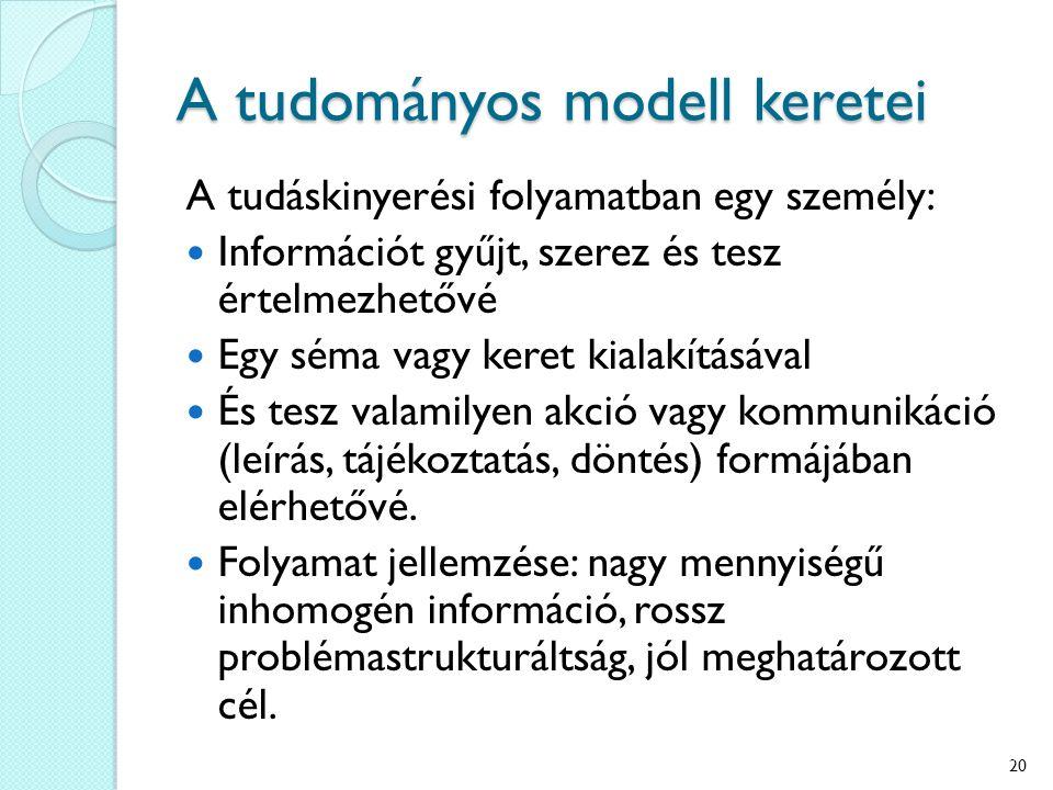 A tudományos modell keretei A tudáskinyerési folyamatban egy személy: Információt gyűjt, szerez és tesz értelmezhetővé Egy séma vagy keret kialakításával És tesz valamilyen akció vagy kommunikáció (leírás, tájékoztatás, döntés) formájában elérhetővé.