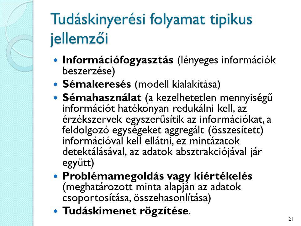 Tudáskinyerési folyamat tipikus jellemzői Információfogyasztás (lényeges információk beszerzése) Sémakeresés (modell kialakítása) Sémahasználat (a kez