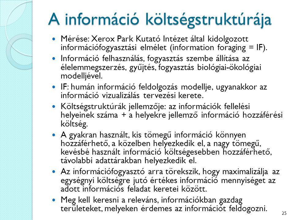 A információ költségstruktúrája Mérése: Xerox Park Kutató Intézet által kidolgozott információfogyasztási elmélet (information foraging = IF). Informá