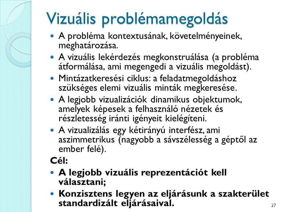 Vizuális problémamegoldás A probléma kontextusának, követelményeinek, meghatározása. A vizuális lekérdezés megkonstruálása (a probléma átformálása, am