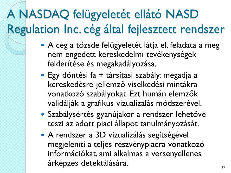 A NASDAQ felügyeletét ellátó NASD Regulation Inc. cég által fejlesztett rendszer A cég a tőzsde felügyeletét látja el, feladata a meg nem engedett ker