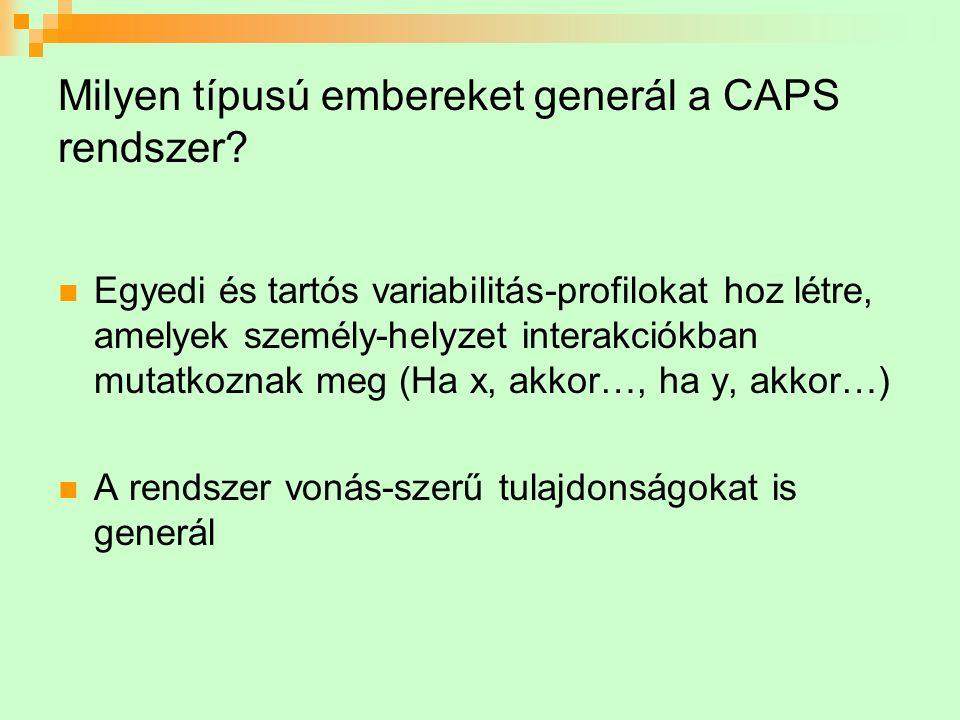 Milyen típusú embereket generál a CAPS rendszer.