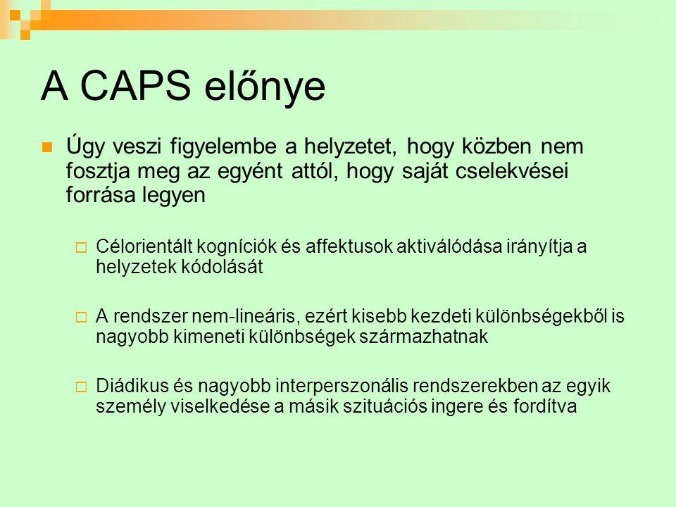 A CAPS előnye Úgy veszi figyelembe a helyzetet, hogy közben nem fosztja meg az egyént attól, hogy saját cselekvései forrása legyen  Célorientált kogníciók és affektusok aktiválódása irányítja a helyzetek kódolását  A rendszer nem-lineáris, ezért kisebb kezdeti különbségekből is nagyobb kimeneti különbségek származhatnak  Diádikus és nagyobb interperszonális rendszerekben az egyik személy viselkedése a másik szituációs ingere és fordítva