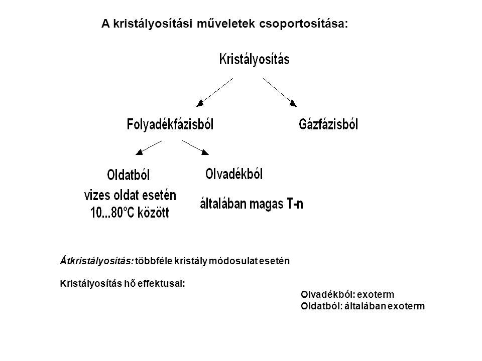 A kristályosítási műveletek csoportosítása: Átkristályosítás: többféle kristály módosulat esetén Kristályosítás hő effektusai: Olvadékból: exoterm Oldatból: általában exoterm