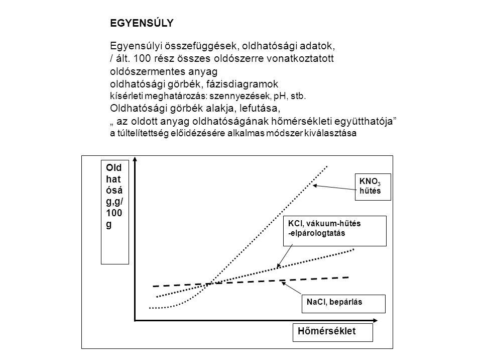 EGYENSÚLY Egyensúlyi összefüggések, oldhatósági adatok, / ált.