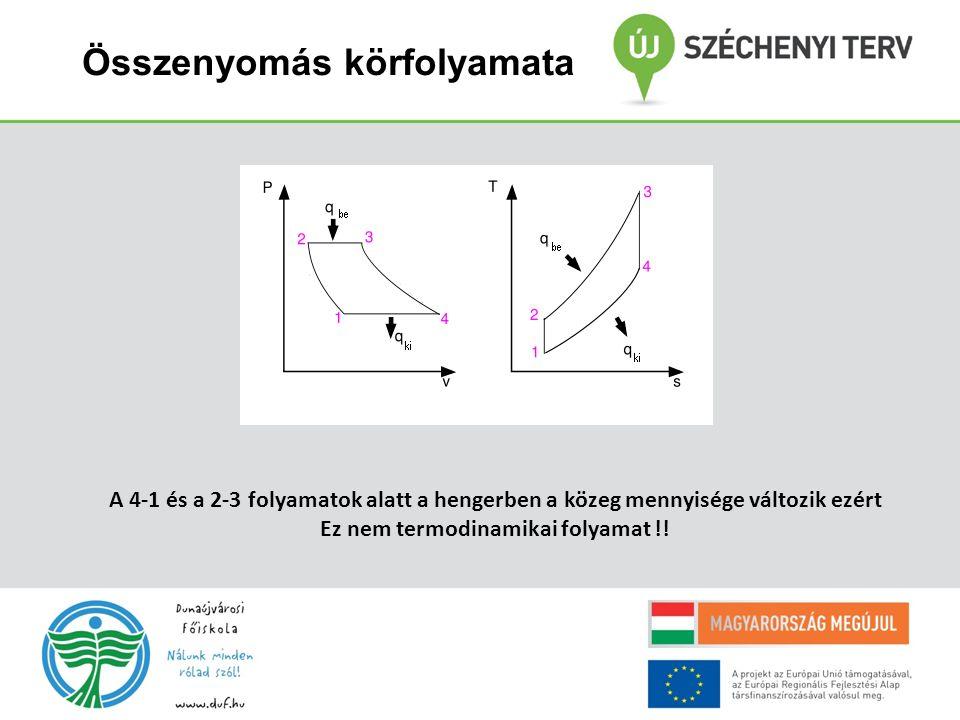 Összenyomás körfolyamata A 4-1 és a 2-3 folyamatok alatt a hengerben a közeg mennyisége változik ezért Ez nem termodinamikai folyamat !!