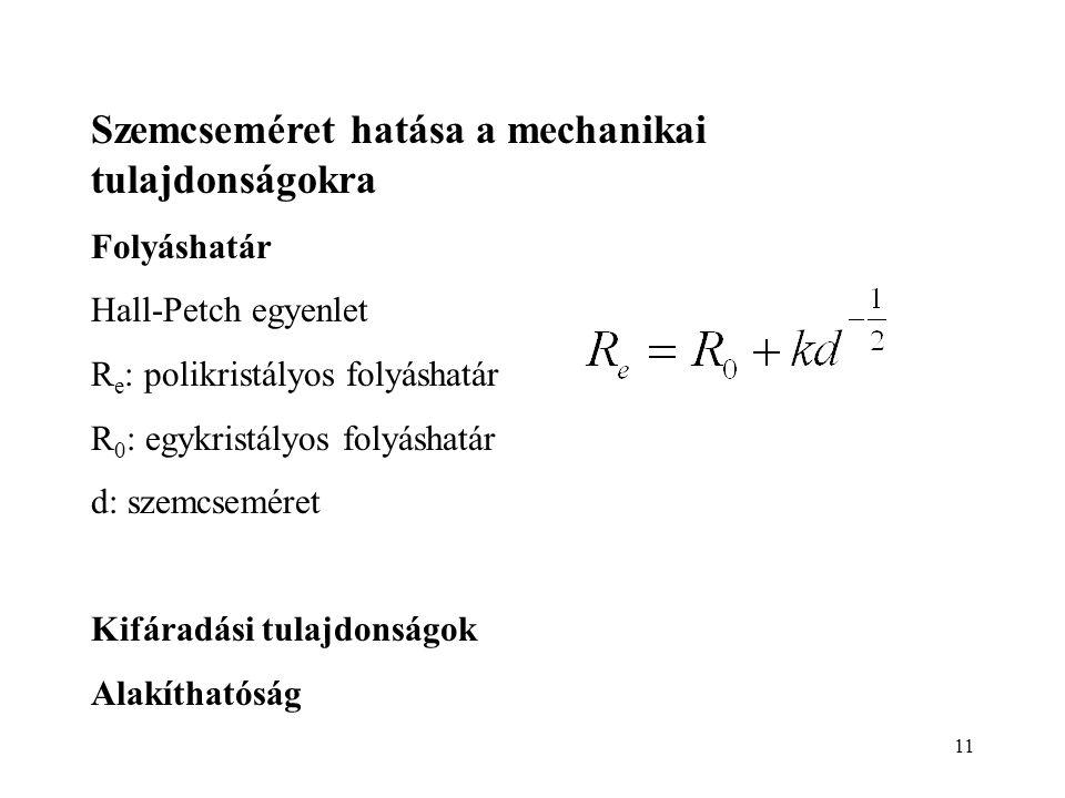 11 Szemcseméret hatása a mechanikai tulajdonságokra Folyáshatár Hall-Petch egyenlet R e : polikristályos folyáshatár R 0 : egykristályos folyáshatár d