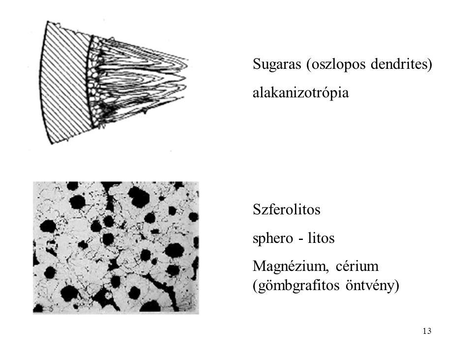 13 Sugaras (oszlopos dendrites) alakanizotrópia Szferolitos sphero - litos Magnézium, cérium (gömbgrafitos öntvény)