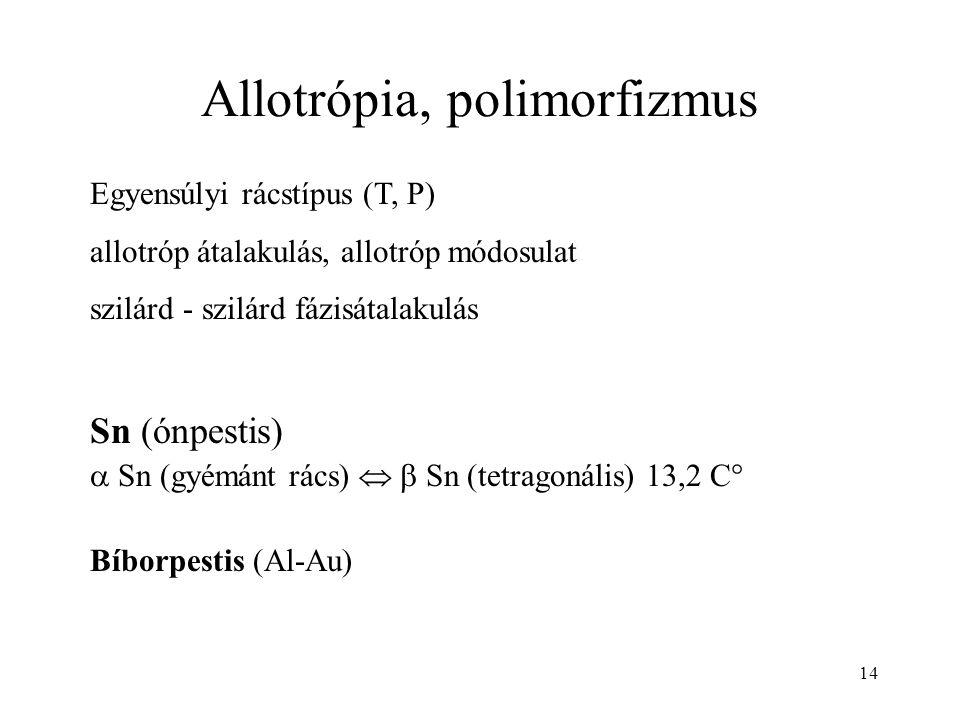 14 Allotrópia, polimorfizmus Egyensúlyi rácstípus (T, P) allotróp átalakulás, allotróp módosulat szilárd - szilárd fázisátalakulás Sn (ónpestis)  Sn