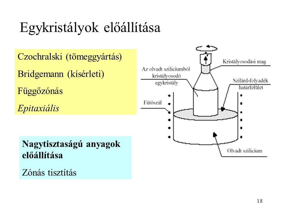 18 Egykristályok előállítása Czochralski (tömeggyártás) Bridgemann (kísérleti) Függőzónás Epitaxiális Nagytisztaságú anyagok előállítása Zónás tisztít