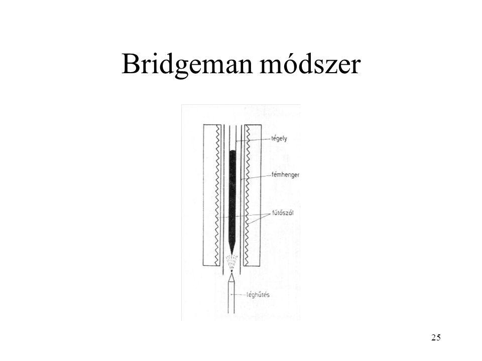 25 Bridgeman módszer