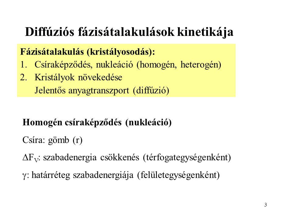 3 Fázisátalakulás (kristályosodás): 1.Csíraképződés, nukleáció (homogén, heterogén) 2.Kristályok növekedése Jelentős anyagtranszport (diffúzió) Homogé