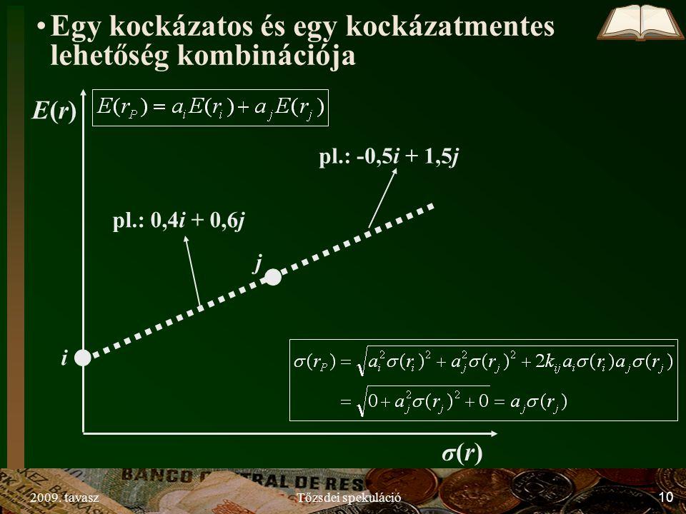 2009. tavaszTőzsdei spekuláció10 Egy kockázatos és egy kockázatmentes lehetőség kombinációja σ(r)σ(r) E(r)E(r) i j pl.: 0,4i + 0,6j pl.: -0,5i + 1,5j