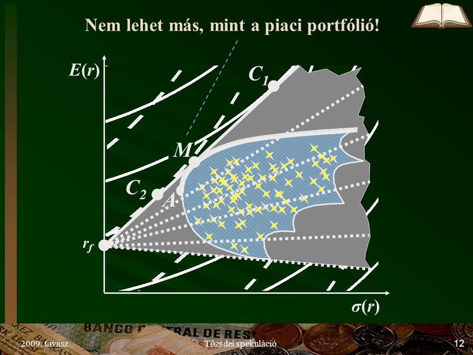 2009. tavaszTőzsdei spekuláció12 rfrf C2C2 C1C1 σ(r)σ(r) E(r)E(r) A M Nem lehet más, mint a piaci portfólió!