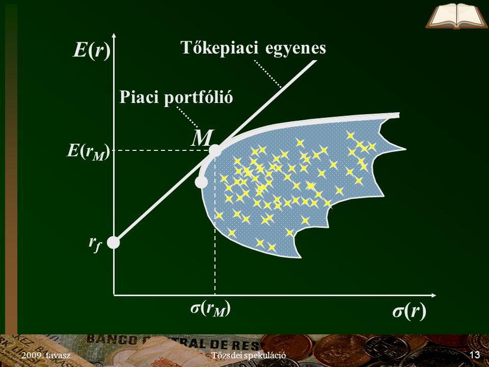 2009. tavaszTőzsdei spekuláció13 Piaci portfólió σ(r)σ(r) E(r)E(r) M Tőkepiaci egyenes E(rM)E(rM) σ(rM)σ(rM) rfrf