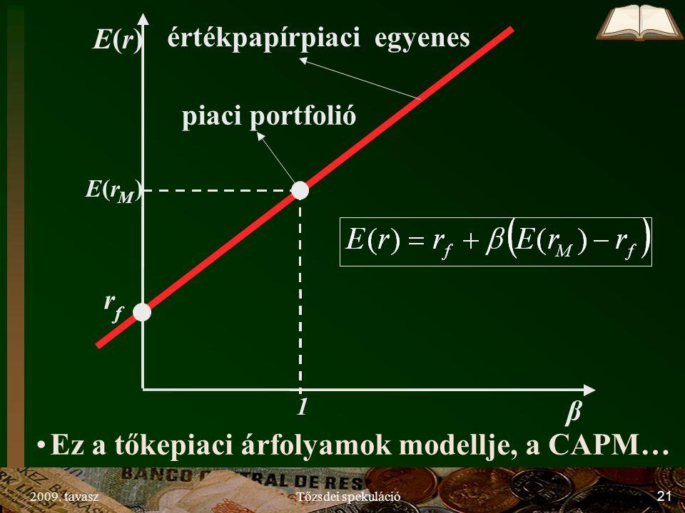 2009. tavaszTőzsdei spekuláció21 piaci portfolió értékpapírpiaci egyenes E ( r M ) 1 E ( r ) β r f Ez a tőkepiaci árfolyamok modellje, a CAPM…