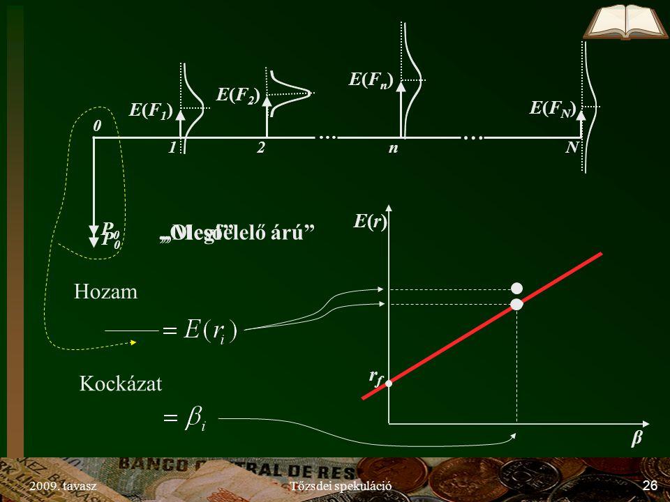 """2009. tavaszTőzsdei spekuláció26 P0P0 E(F1)E(F1) E(F2)E(F2) E(Fn)E(Fn) E(FN)E(FN) … … Nn21 0 Hozam Kockázat E(r)E(r) β rfrf """"Olcsó"""" P0P0 """"Megfelelő ár"""