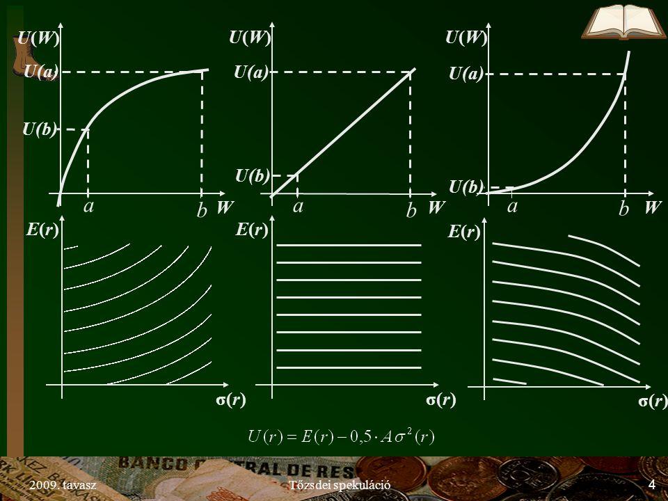 2009. tavaszTőzsdei spekuláció4 W U(W)U(W) a b U(a) U(b) W U(W)U(W) a b U(a) U(b) σ(r) E(r)E(r) E(r)E(r) E(r)E(r) b W U(W)U(W) a U(a) U(b)