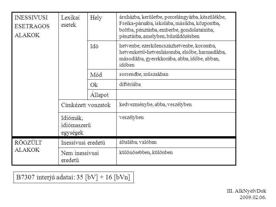 III. AlkNyelvDok 2009.02.06. INESSIVUSI ESETRAGOS ALAKOK Lexikai esetek Hely áruházba, kerületbe, porcelángyárba, készülékbe, Freika-párnába, iskolába