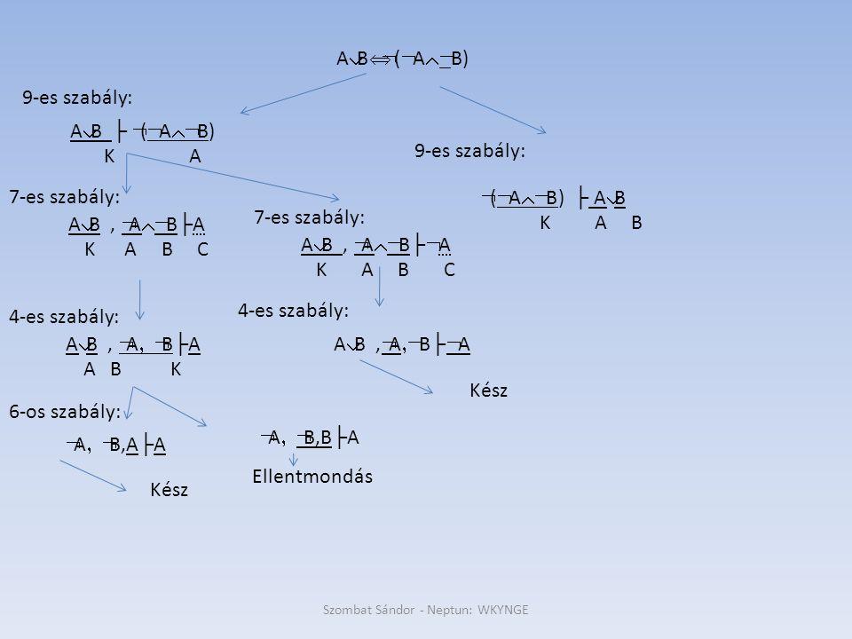 Szombat Sándor - Neptun: WKYNGE  (  A  B) ├ A  B K A B  (  A  B),  A ├ B K B 5.1-es szabály: 2-es szabály:  (  A  B),  A ├  A  (  A  B),  A ├  A   Kész  (  A  B),  A,  A ├ 