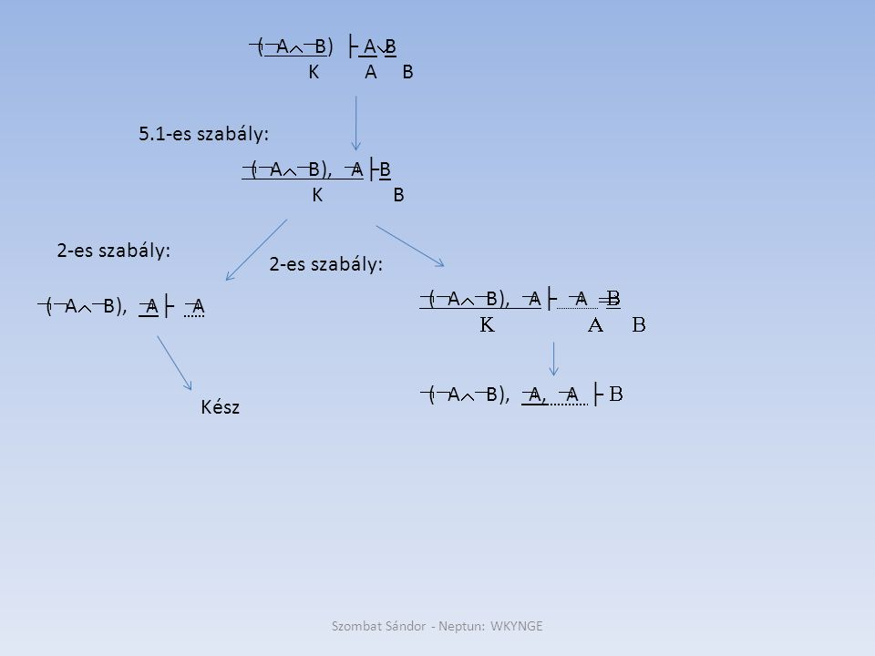 Szombat Sándor - Neptun: WKYNGE  (  A  B) ├ A  B K A B  (  A  B),  A ├ B K B 5.1-es szabály: 2-es szabály:  (  A  B),  A ├  A  ( 